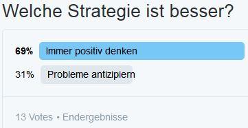 Twitter Umfrage zu positivem Denken