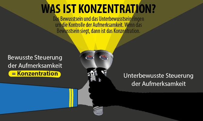 Konzentrationsuebungen - Was ist Konzentration (die bewusste Steuerung der Aufmerksamkeit)