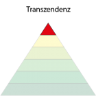 Maslowsche Bedürfnispyramide - Transzendenz